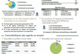 Actualites Promotion Interne 2018 Centre De Gestion De La Sarthe